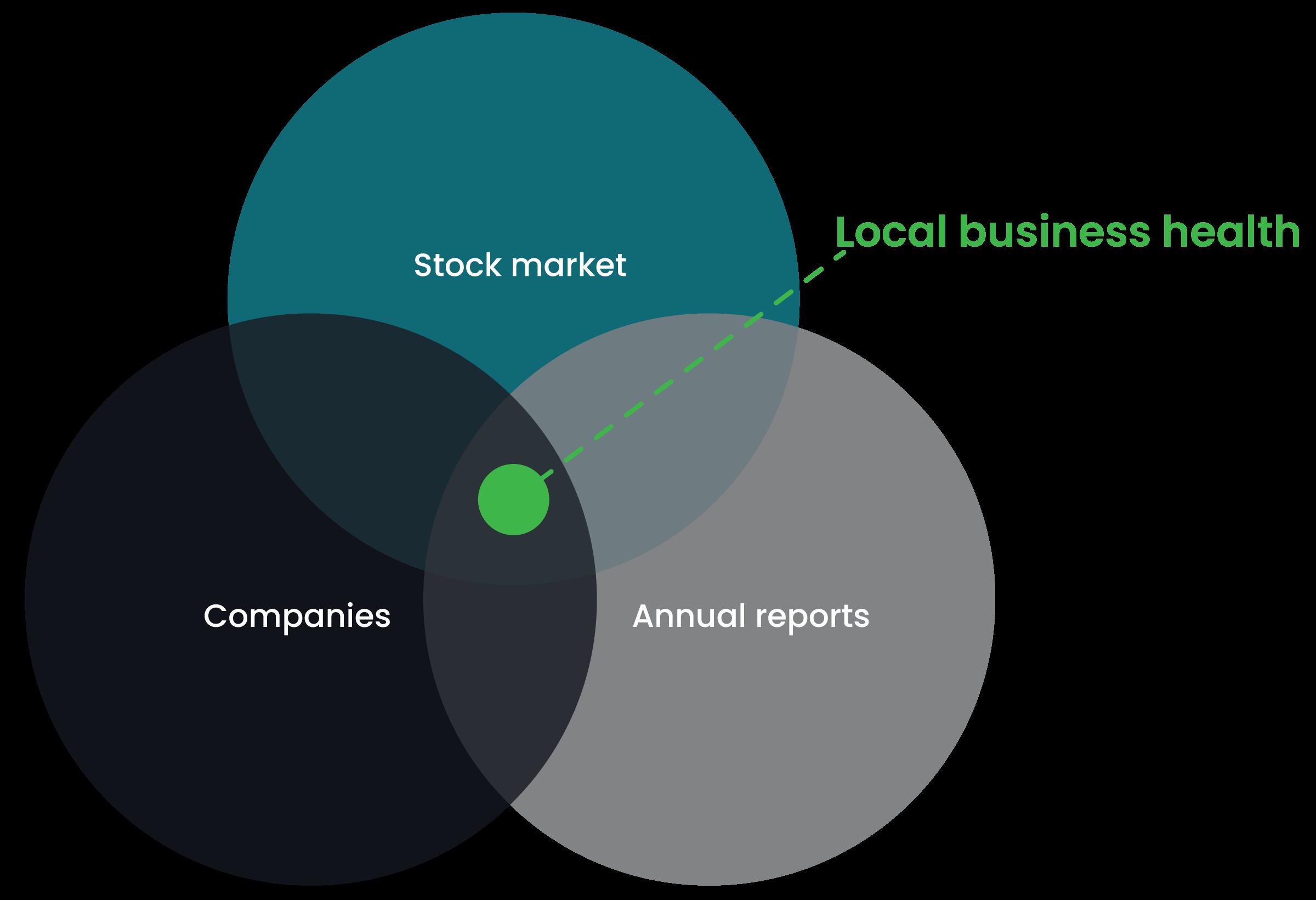 business_chart_no-text-1