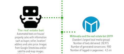 Infographic-RealEstate-preview
