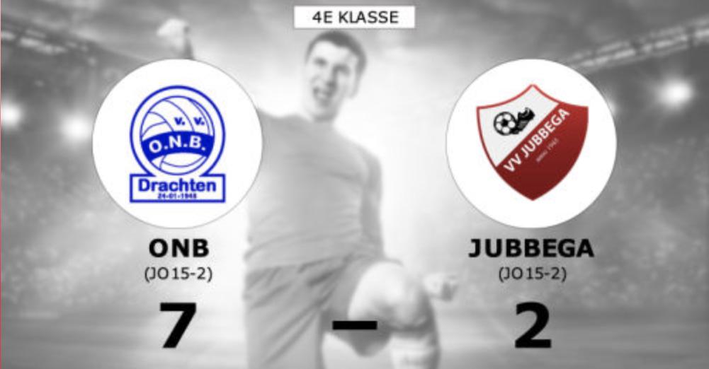 NDC-ungdomsfotboll-LogosOnly